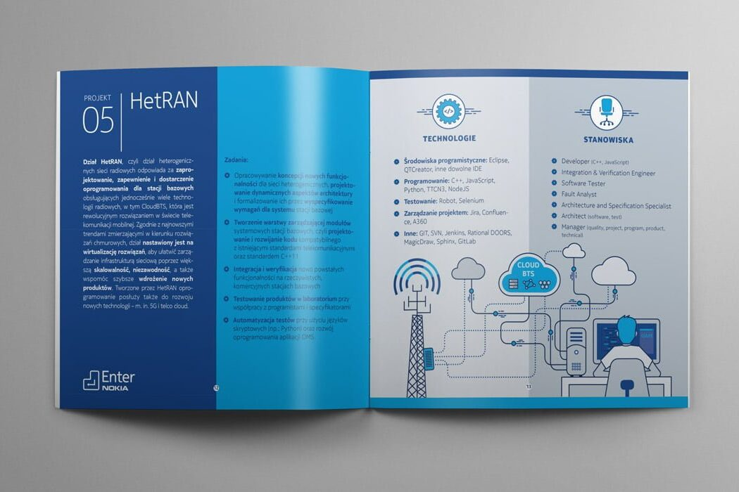 Nokia-broszura-WIZ-03